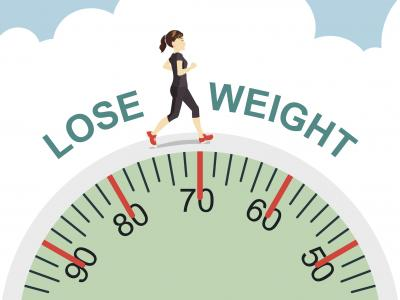Weight loss = Calories in < Calories out